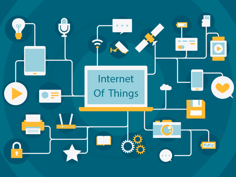 The Internet of Things (IoT)- Past, Present, and Future